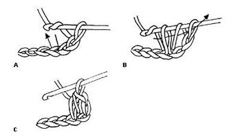Cách móc găng tay nam hở ngón giữ ấm mùa đông